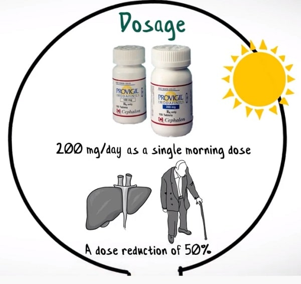 modafinil dosage